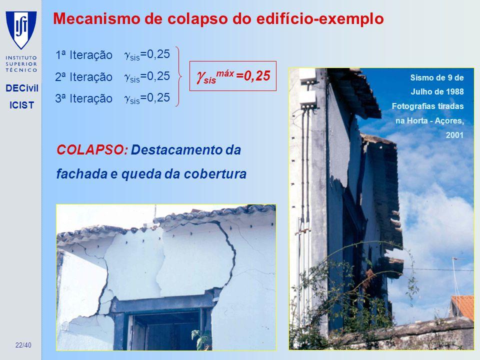 sismáx =0,25 Mecanismo de colapso do edifício-exemplo