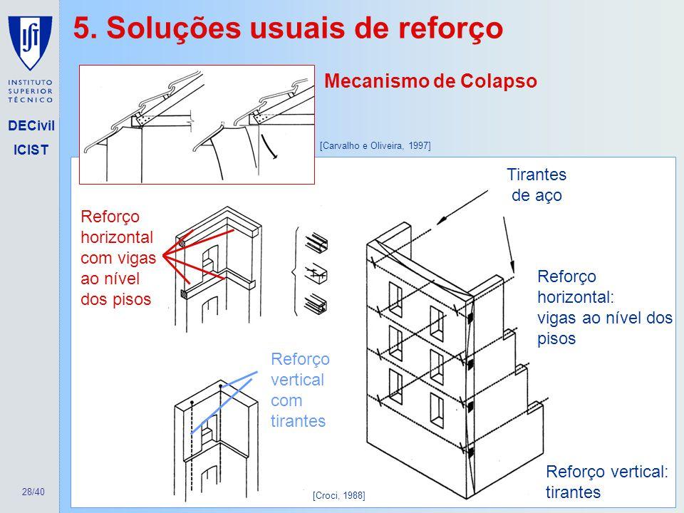 5. Soluções usuais de reforço
