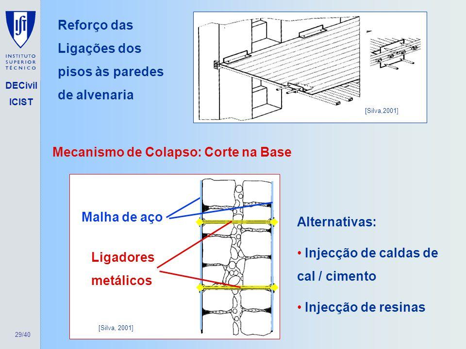 Reforço das Ligações dos pisos às paredes de alvenaria