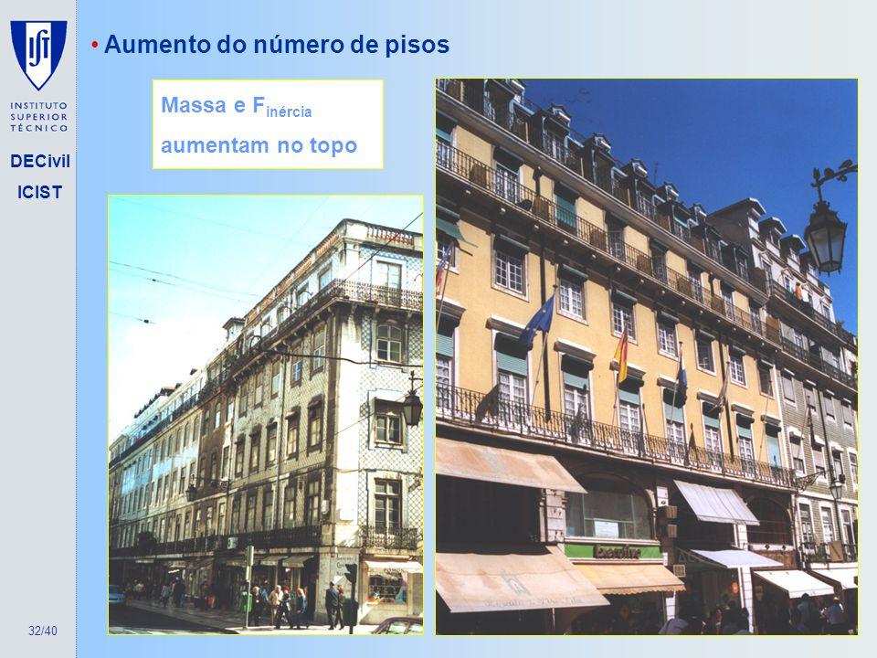 Aumento do número de pisos