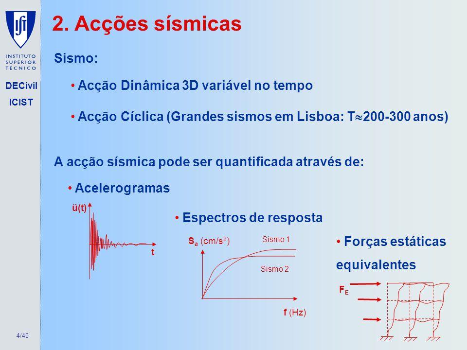 2. Acções sísmicas Sismo: Acção Dinâmica 3D variável no tempo