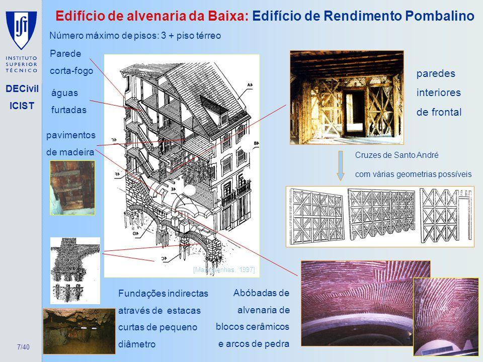 Edifício de alvenaria da Baixa: Edifício de Rendimento Pombalino