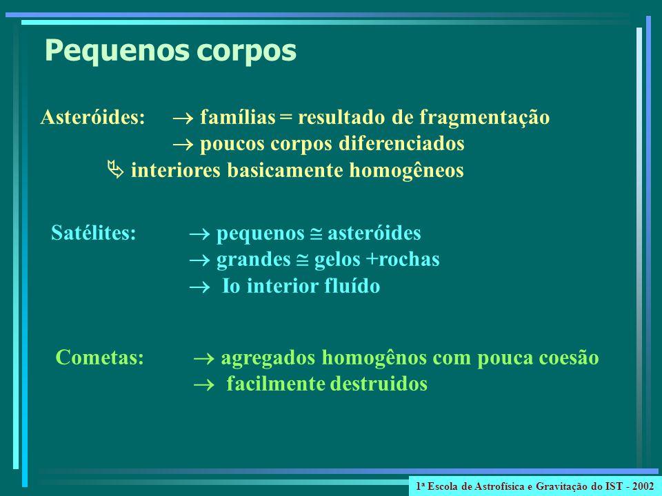 Pequenos corpos Asteróides:  famílias = resultado de fragmentação