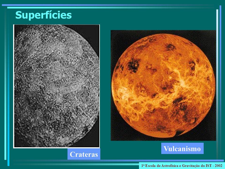 Superfícies Vulcanismo Crateras