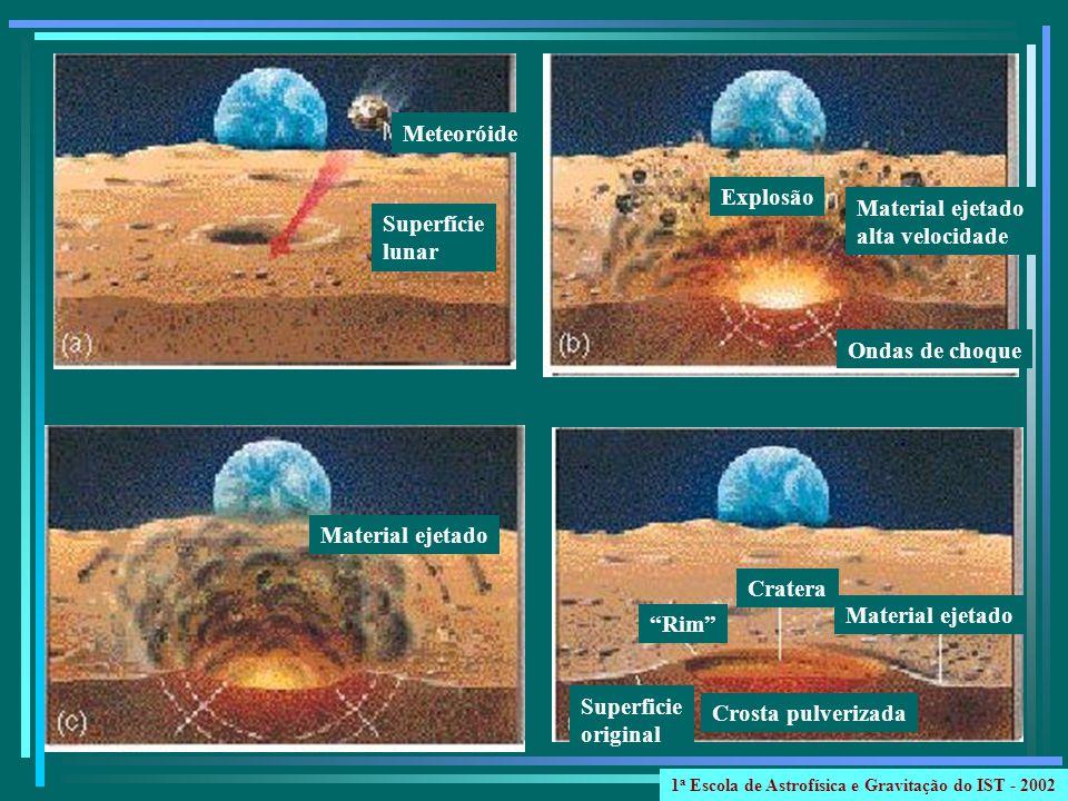 Meteoróide Explosão Material ejetado Superfície alta velocidade lunar