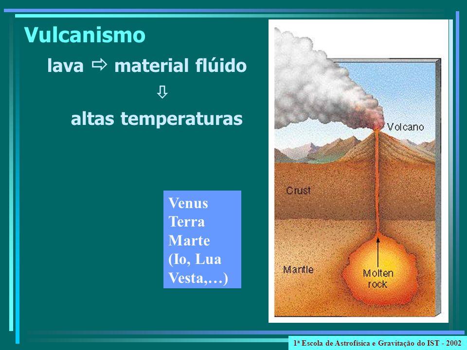 Vulcanismo lava  material flúido  altas temperaturas Venus Terra