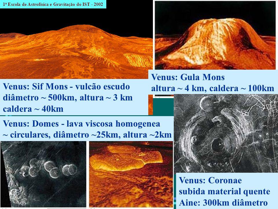 Venus: Sif Mons - vulcão escudo diâmetro ~ 500km, altura ~ 3 km