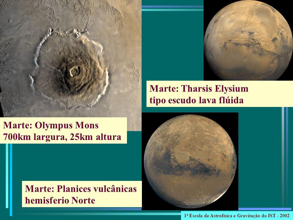 Marte: Tharsis Elysium tipo escudo lava flúida