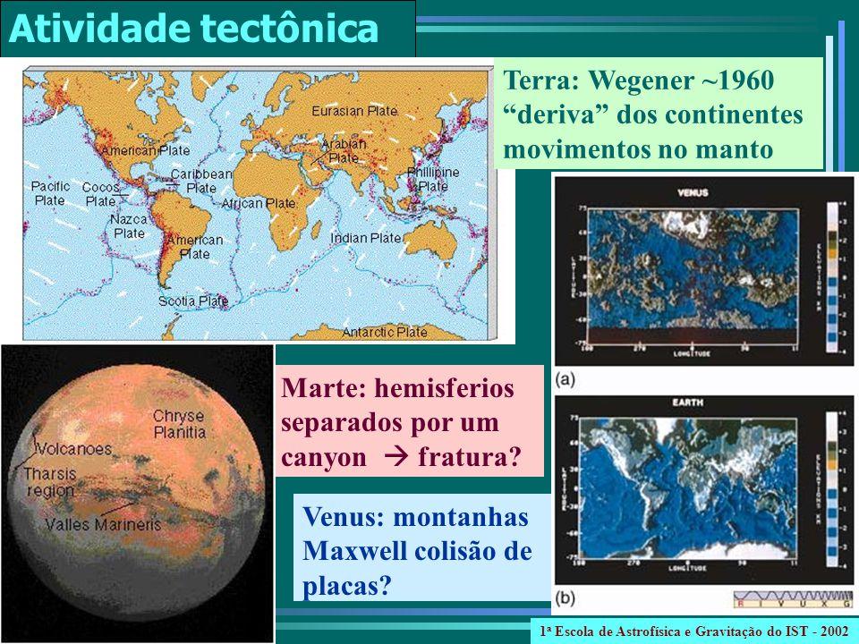 Atividade tectônica Terra: Wegener ~1960 deriva dos continentes