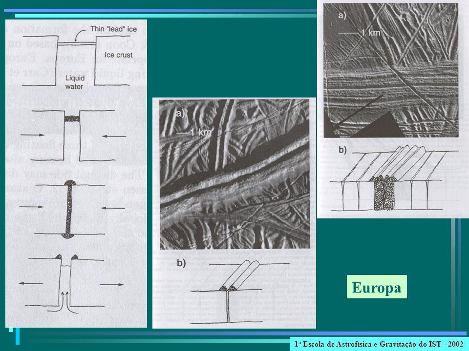Europa 1a Escola de Astrofísica e Gravitação do IST - 2002