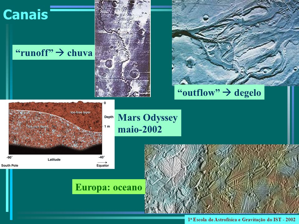 Canais runoff  chuva outflow  degelo Mars Odyssey maio-2002