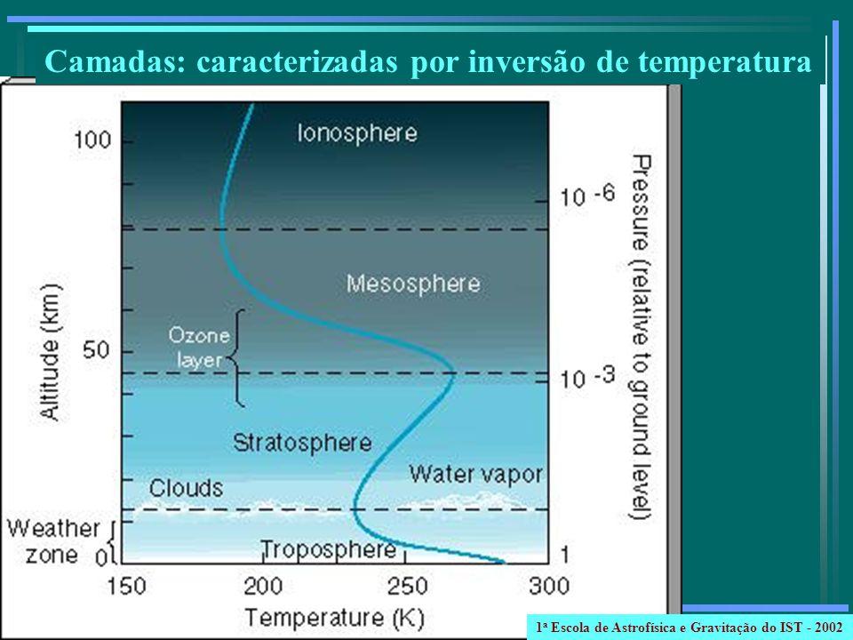 Camadas: caracterizadas por inversão de temperatura