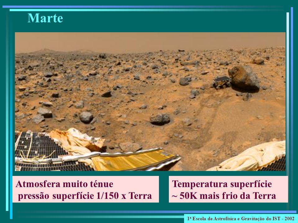 Marte Atmosfera muito ténue pressão superfície 1/150 x Terra