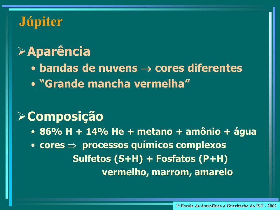 Júpiter Aparência Composição bandas de nuvens  cores diferentes