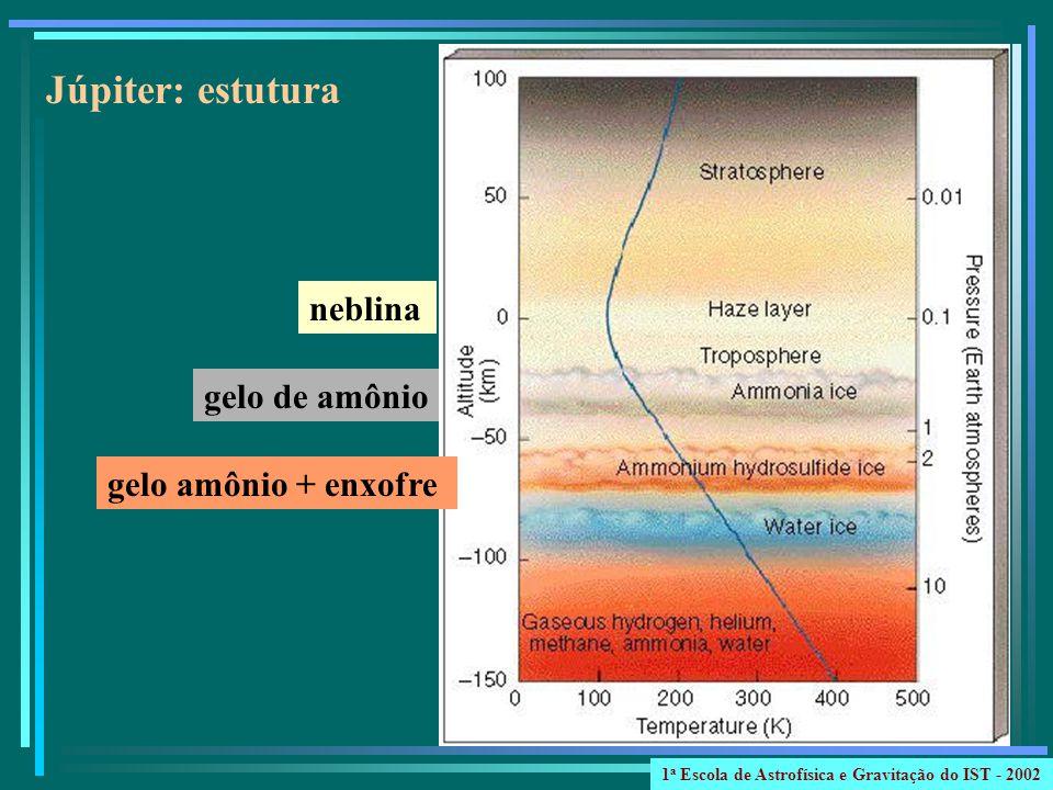 Júpiter: estutura neblina gelo de amônio gelo amônio + enxofre