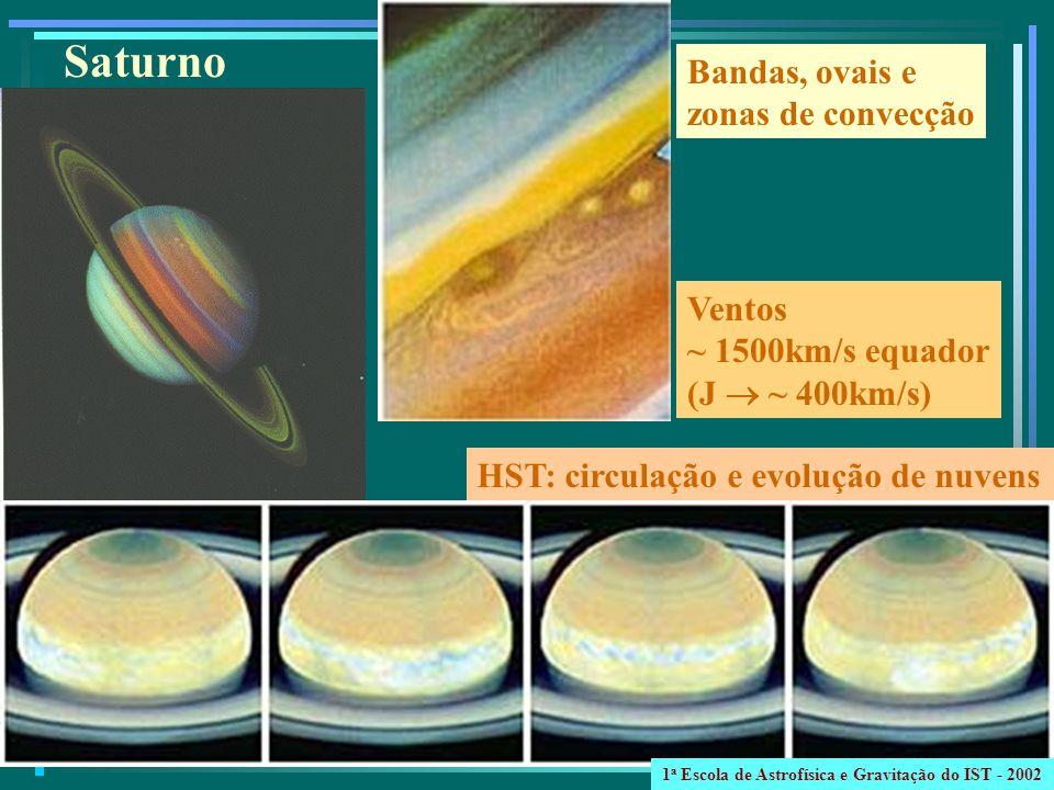 Saturno Bandas, ovais e zonas de convecção Ventos ~ 1500km/s equador