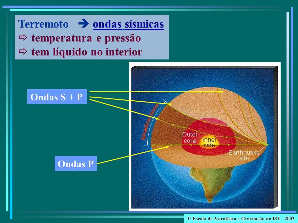 Terremoto  ondas sismicas  temperatura e pressão