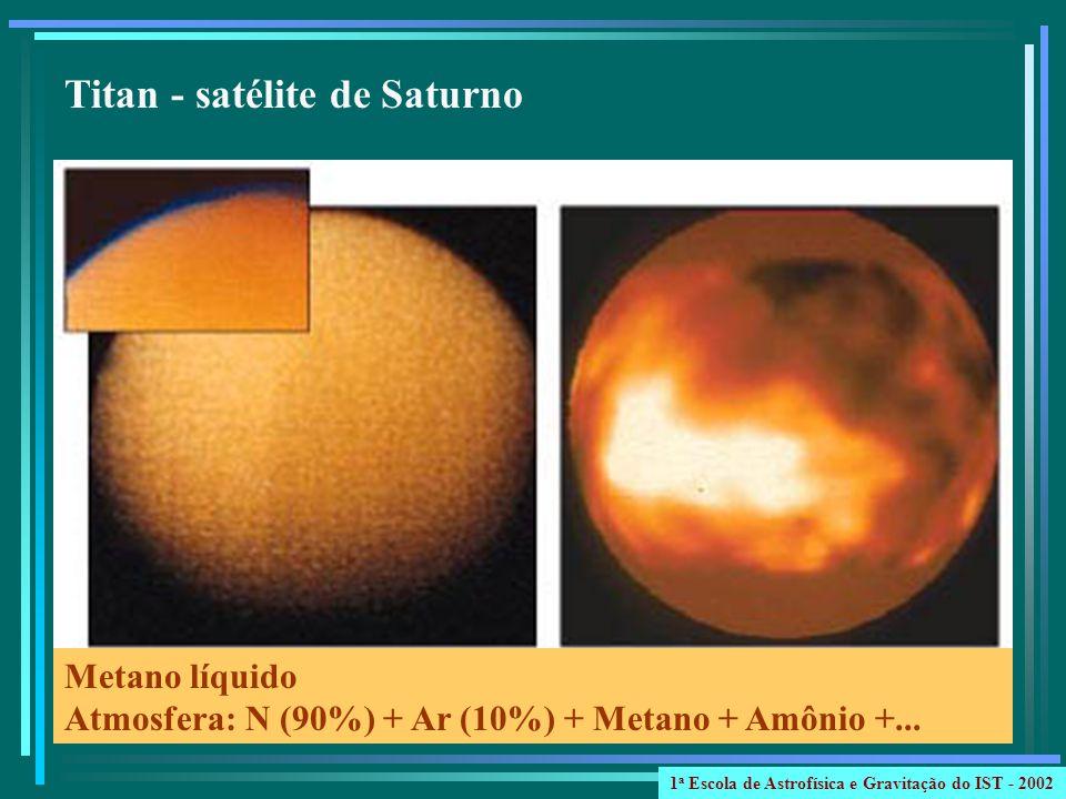Titan - satélite de Saturno