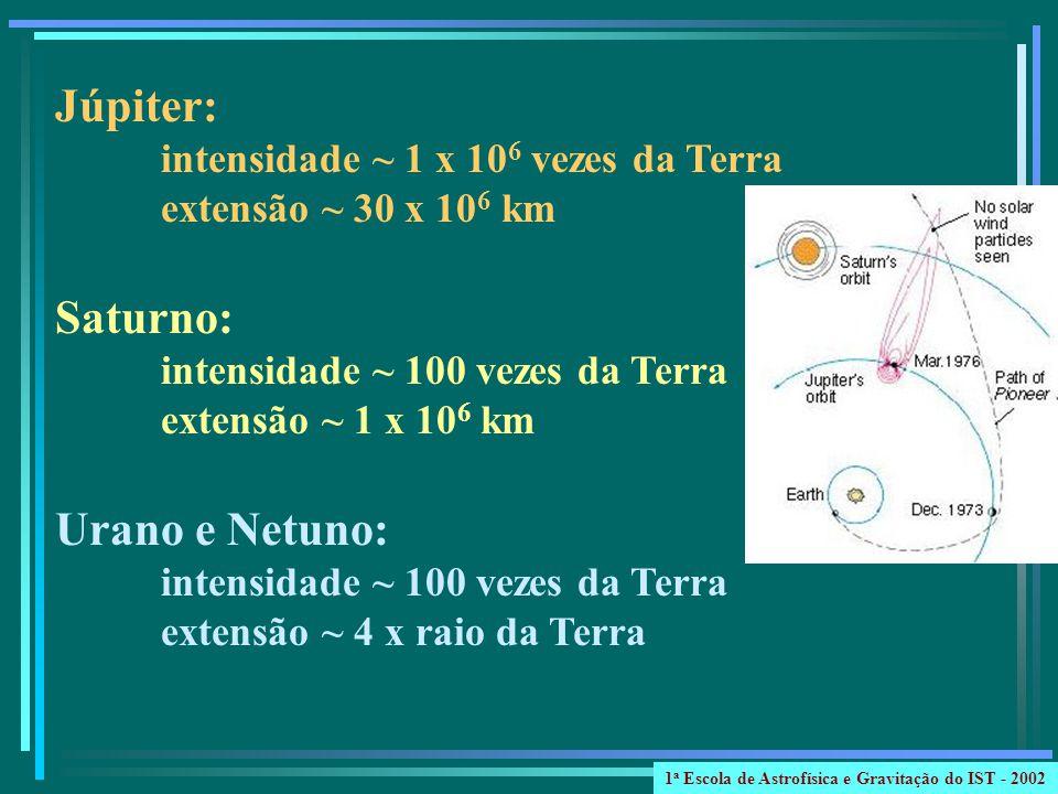 Júpiter: Saturno: Urano e Netuno: extensão ~ 30 x 106 km