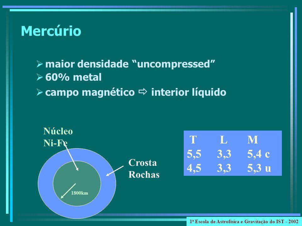 Mercúrio 5,5 3,3 5,4 c 4,5 3,3 5,3 u maior densidade uncompressed