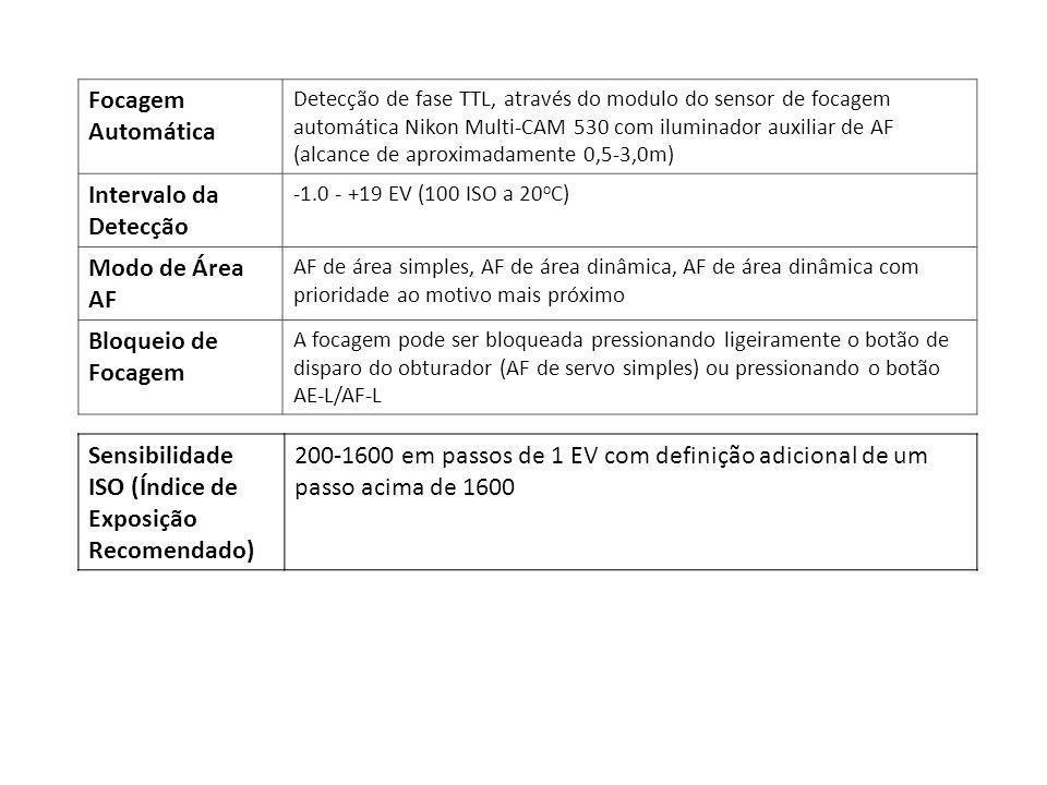 Sensibilidade ISO (Índice de Exposição Recomendado)