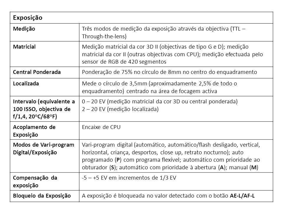 Exposição Medição. Três modos de medição da exposição através da objectiva (TTL – Through-the-lens)