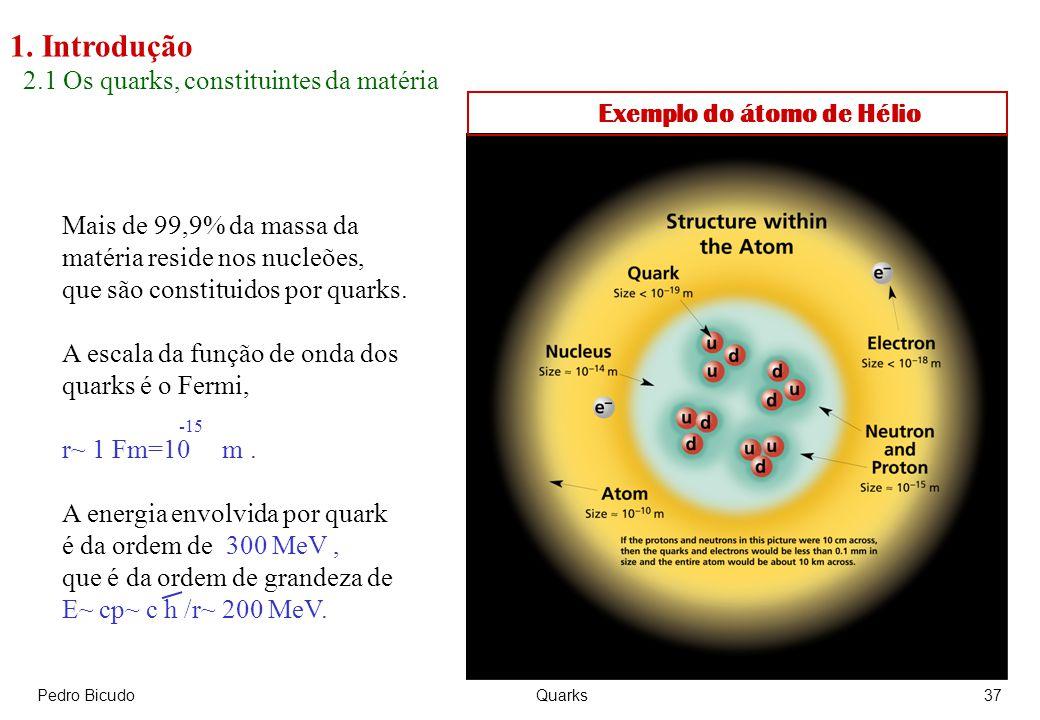 Exemplo do átomo de Hélio