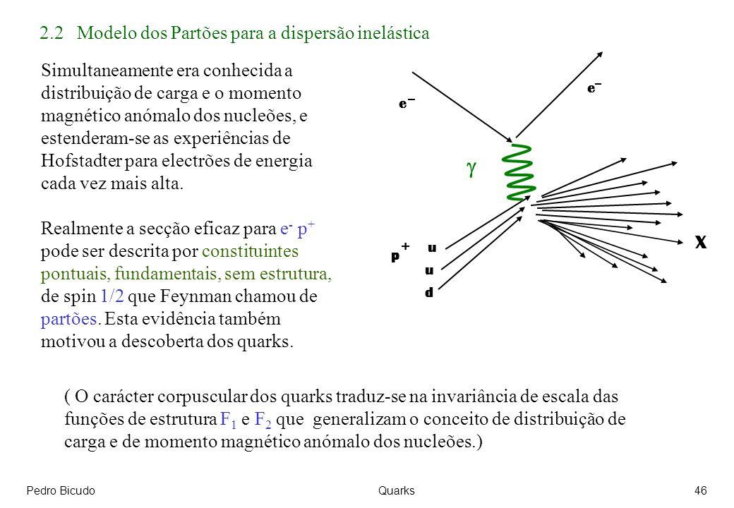 g 2.2 Modelo dos Partões para a dispersão inelástica