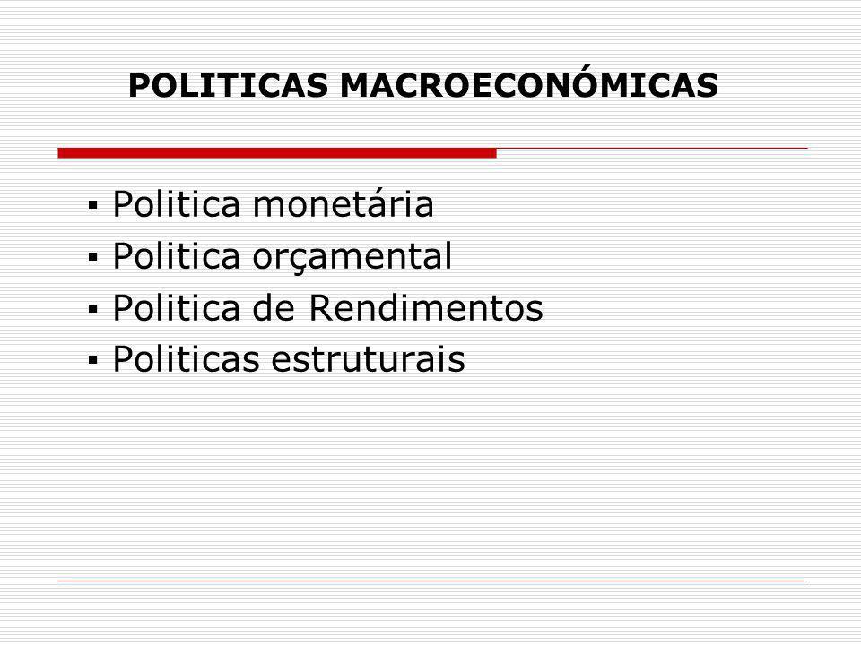 POLITICAS MACROECONÓMICAS