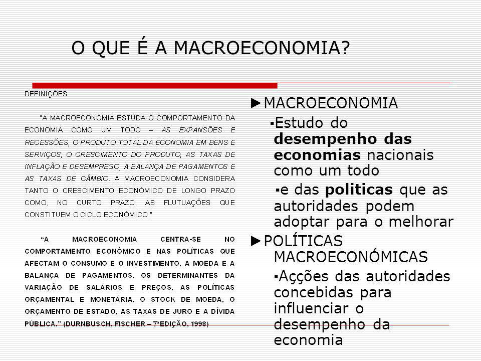 O QUE É A MACROECONOMIA ►MACROECONOMIA