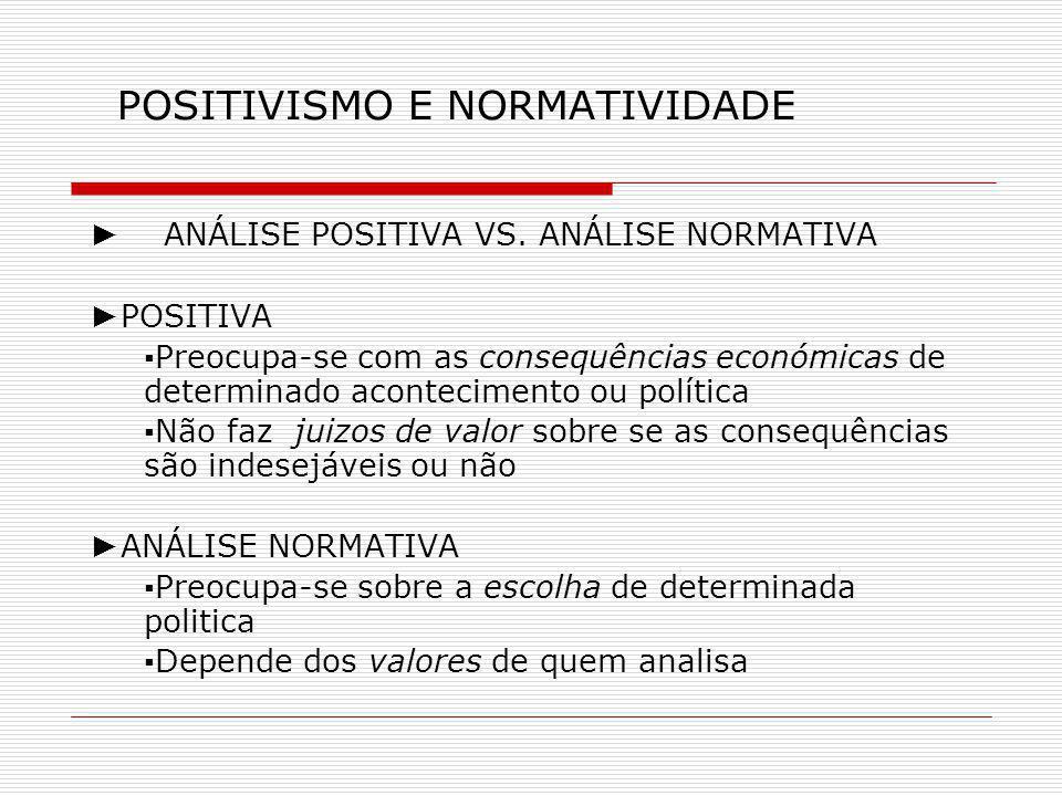 POSITIVISMO E NORMATIVIDADE