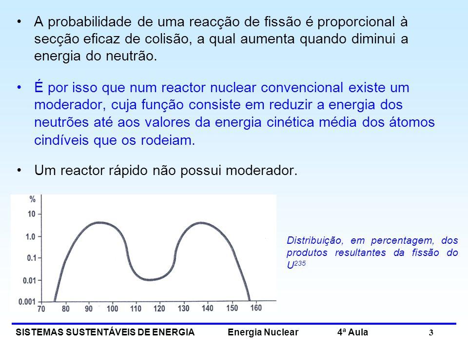 Um reactor rápido não possui moderador.