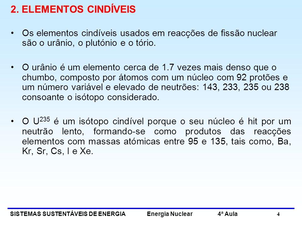 2. ELEMENTOS CINDÍVEIS Os elementos cindíveis usados em reacções de fissão nuclear são o urânio, o plutónio e o tório.