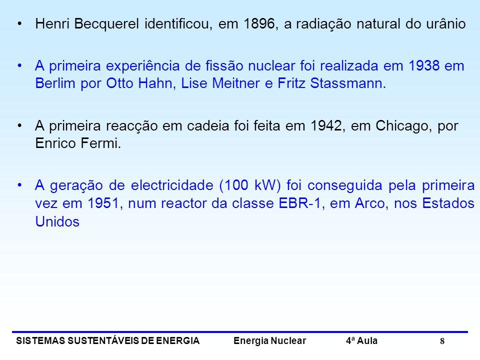 Henri Becquerel identificou, em 1896, a radiação natural do urânio