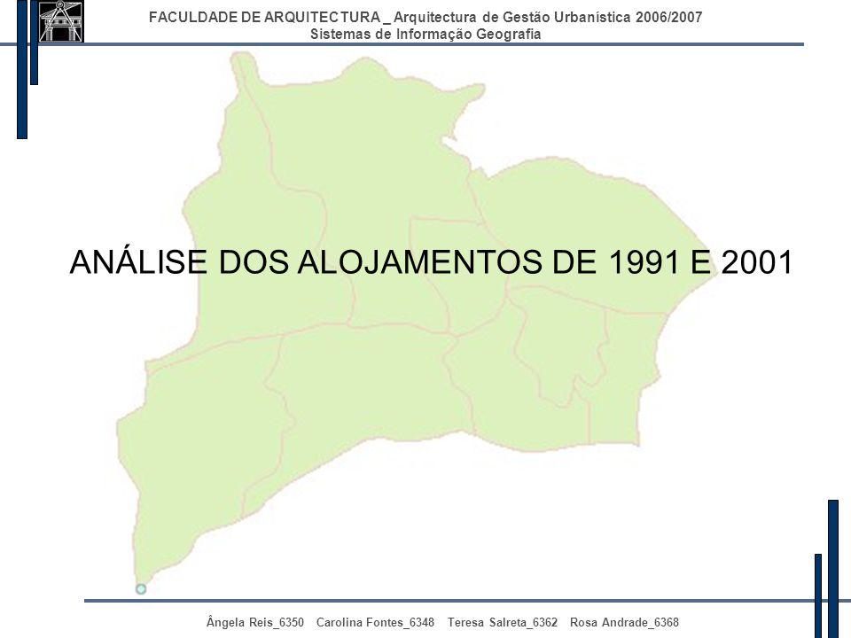 ANÁLISE DOS ALOJAMENTOS DE 1991 E 2001