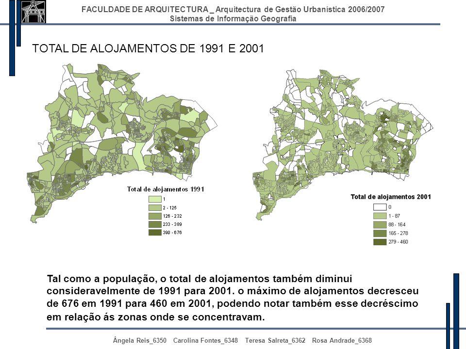 TOTAL DE ALOJAMENTOS DE 1991 E 2001
