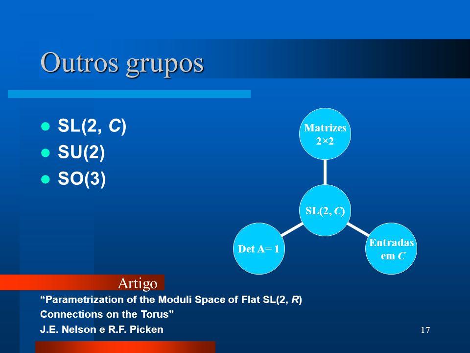 Outros grupos SL(2, C) SU(2) SO(3) Artigo