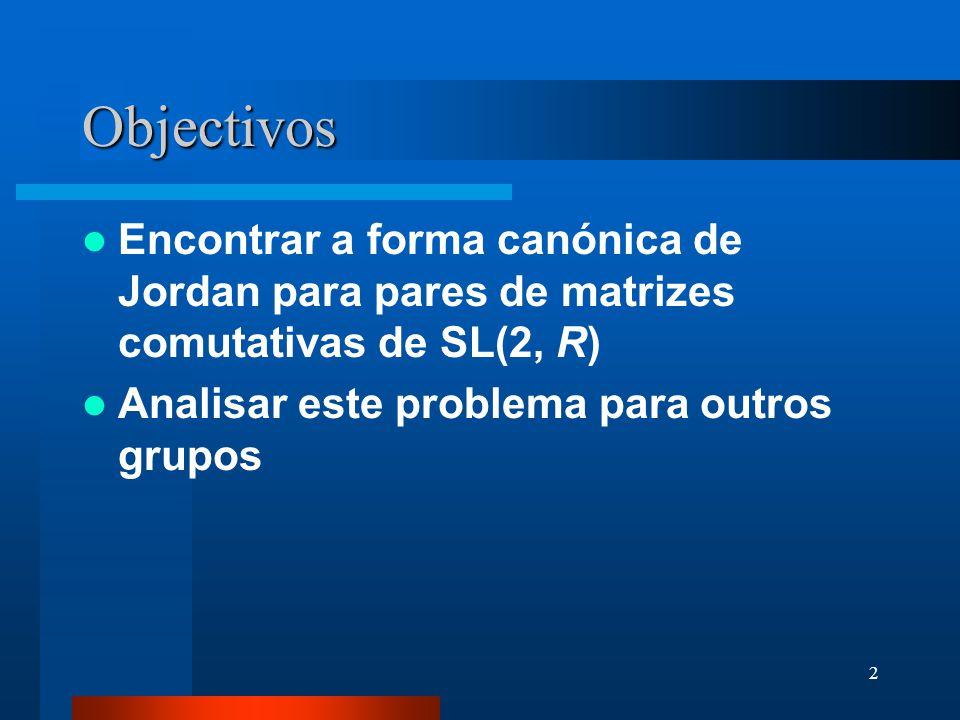 Objectivos Encontrar a forma canónica de Jordan para pares de matrizes comutativas de SL(2, R) Analisar este problema para outros grupos.