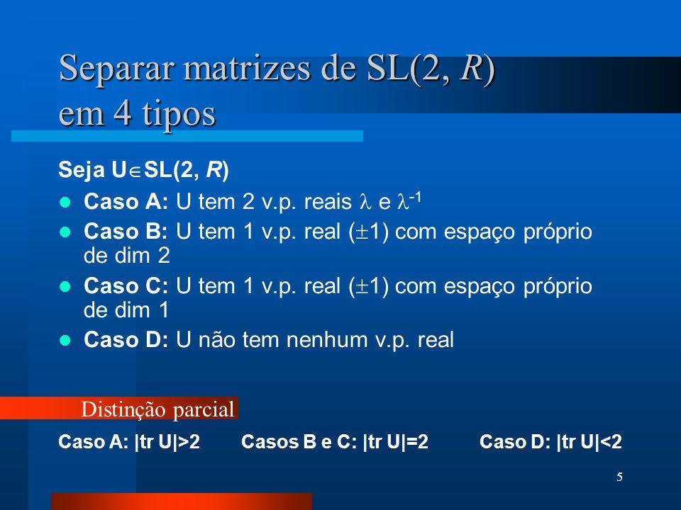 Separar matrizes de SL(2, R) em 4 tipos