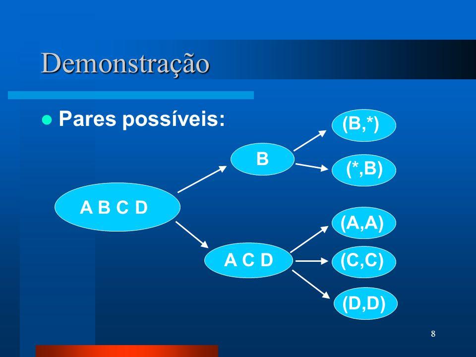 Demonstração Pares possíveis: (B,*) B (*,B) A B C D (A,A) A C D (C,C)