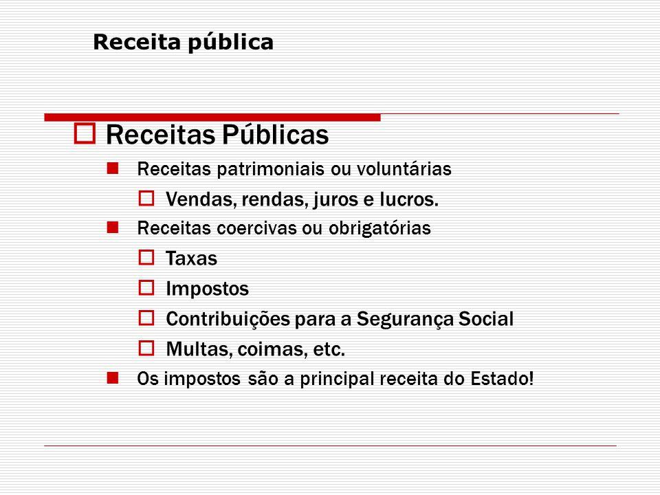 Receitas Públicas Receita pública Vendas, rendas, juros e lucros.