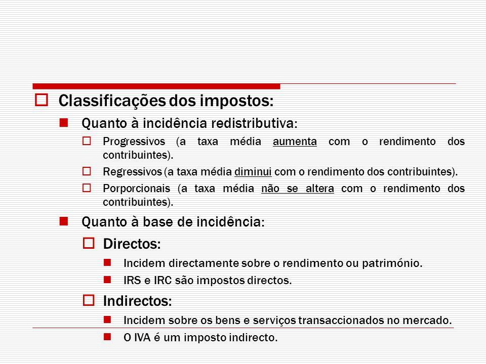 Classificações dos impostos: