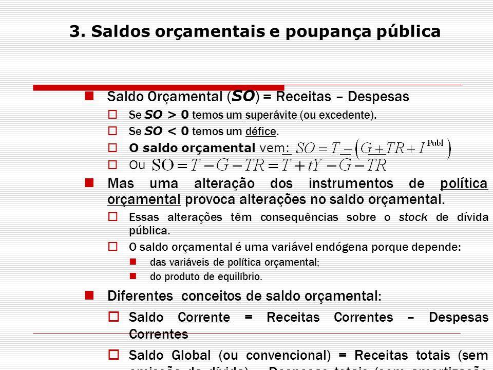 3. Saldos orçamentais e poupança pública