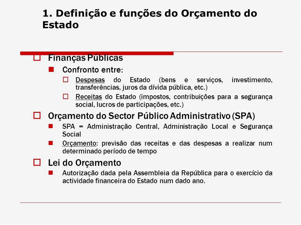 1. Definição e funções do Orçamento do Estado