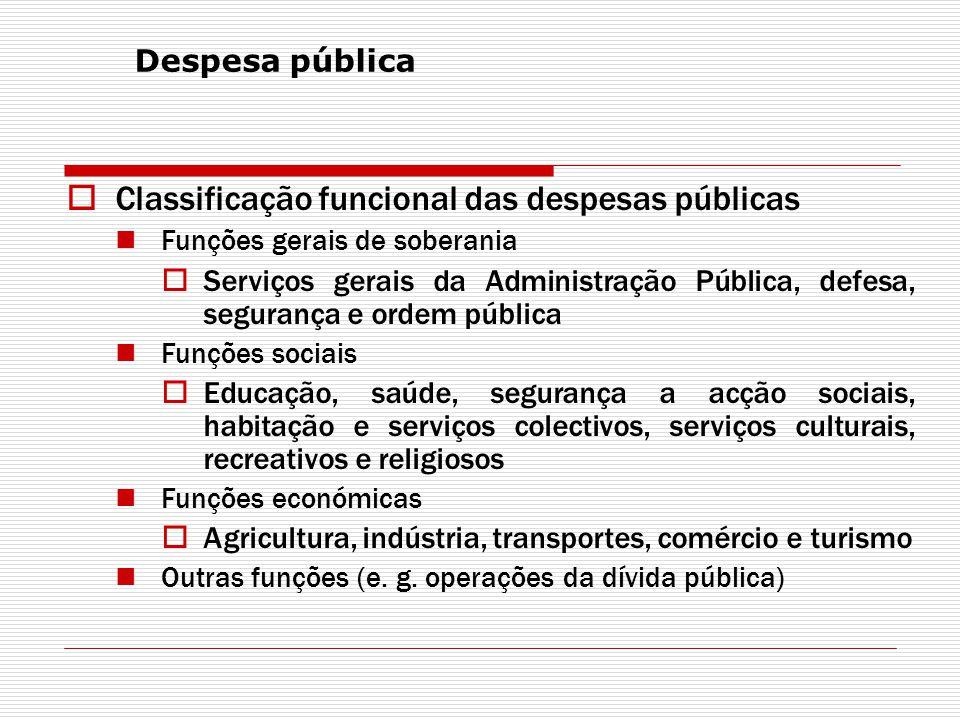 Classificação funcional das despesas públicas