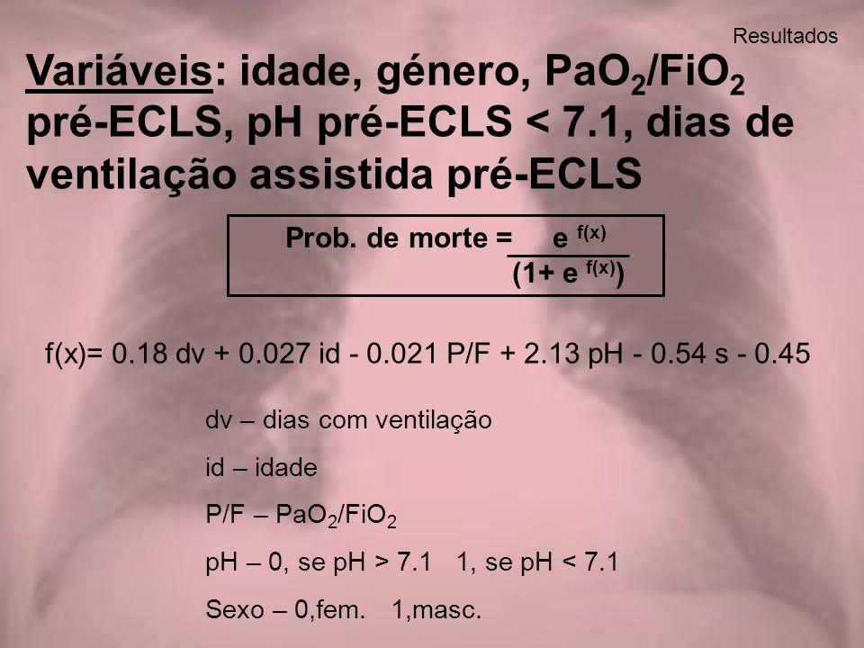 f(x)= 0.18 dv + 0.027 id - 0.021 P/F + 2.13 pH - 0.54 s - 0.45