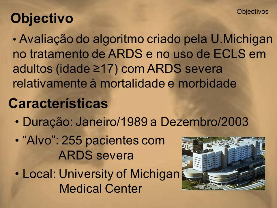 Objectivo Características Duração: Janeiro/1989 a Dezembro/2003
