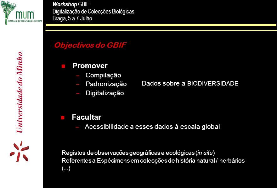 Objectivos do GBIF Promover Facultar Compilação Padronização