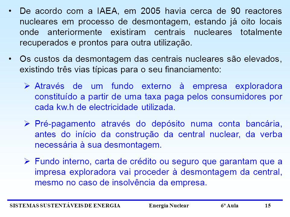 De acordo com a IAEA, em 2005 havia cerca de 90 reactores nucleares em processo de desmontagem, estando já oito locais onde anteriormente existiram centrais nucleares totalmente recuperados e prontos para outra utilização.