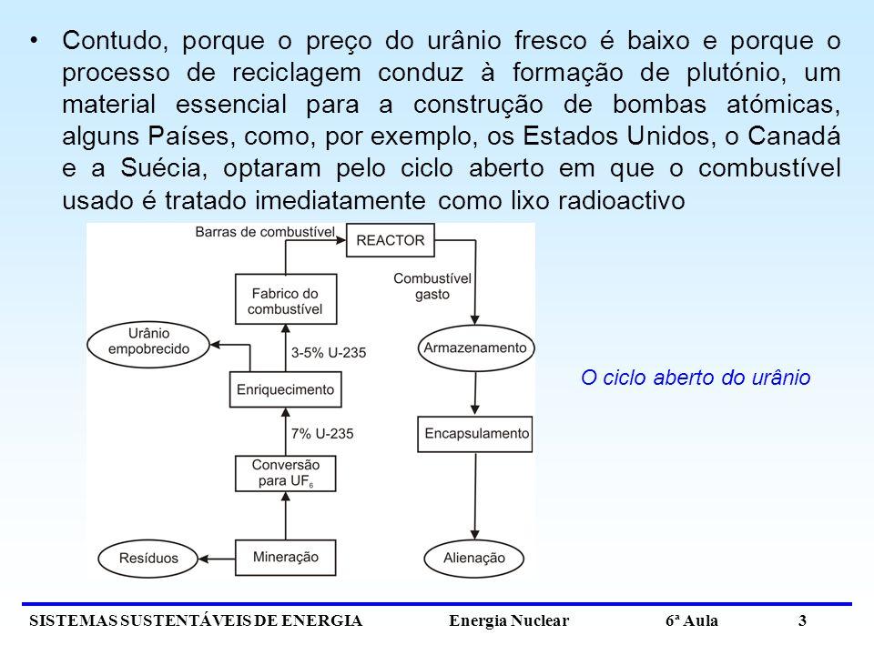 O ciclo aberto do urânio